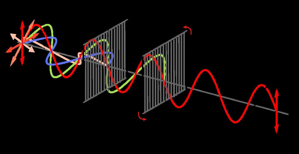 dua-keping-polarisator