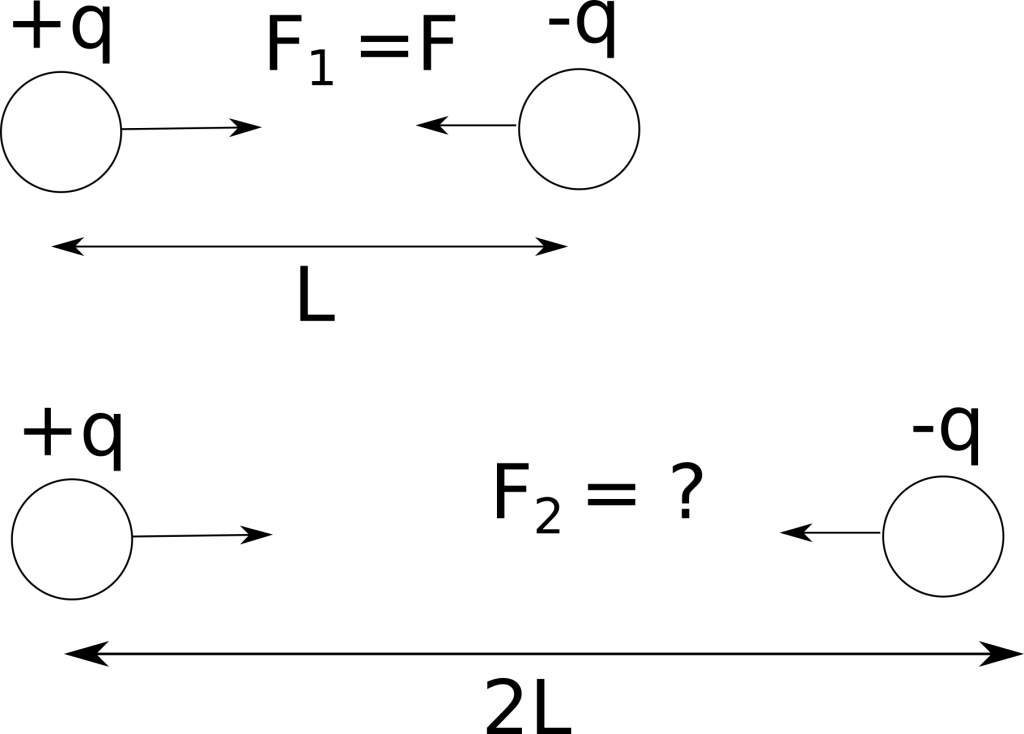 LIstrik Statis - Muatan Listrik 04
